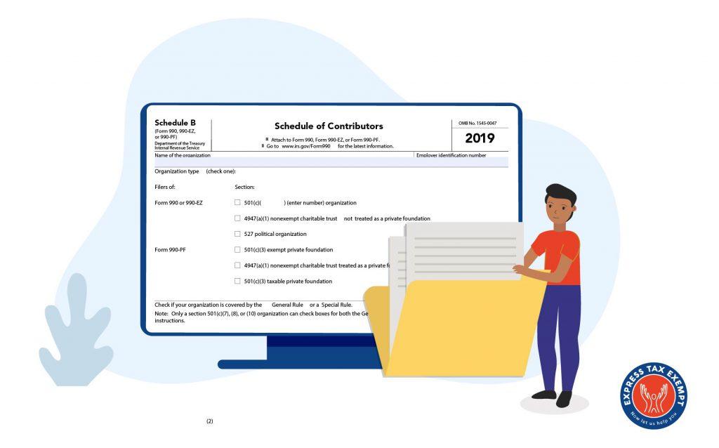 Form 990-PF Schedule B